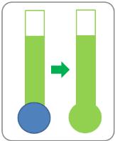 Диаграмма в виде термометра Excel