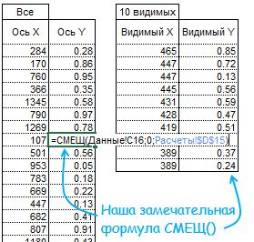 использование формулы СМЕЩ()