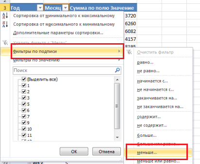 фильтр по подписям сводной таблицы