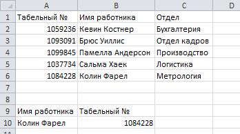 формула индекс и поискпоз результат