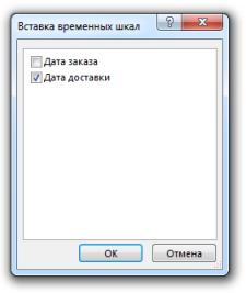диалоговое окно добавления временной шкалы