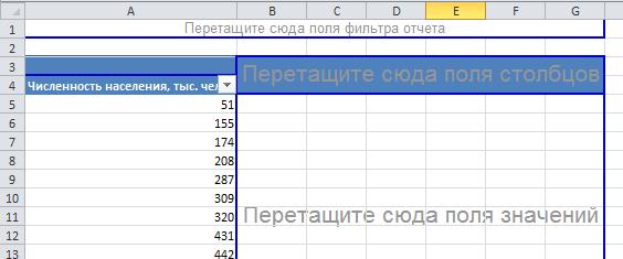 сводная таблица без группировки