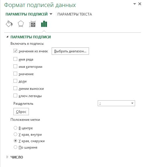 формат подписей данных