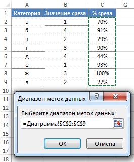 диапазон меток данных
