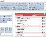 Создание сводной таблицы PowerPivot