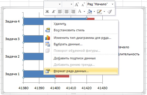 формат ряда данных