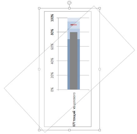 Поворот диаграммы
