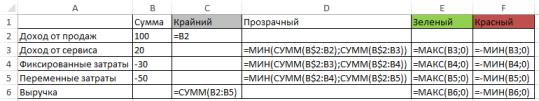 модифицированные данные с формулами