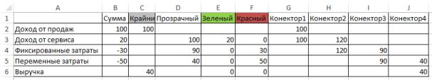 таблица с коннекторами