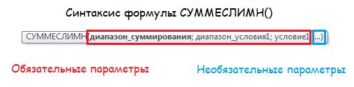 Синтаксис СУММЕСЛИМН