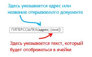 синтаксис функции гиперссылка