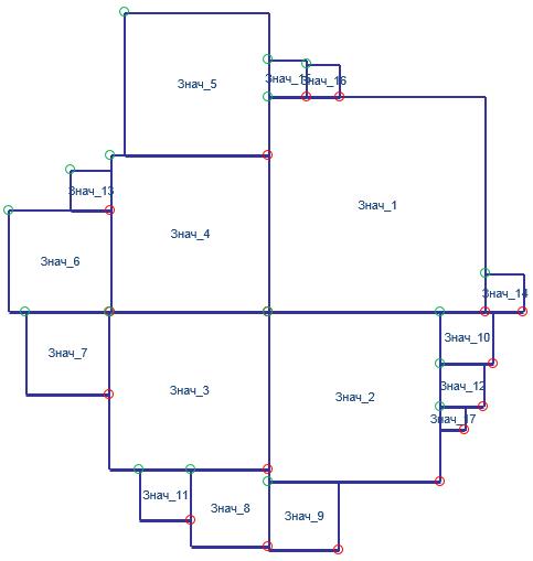 treemap в Excel