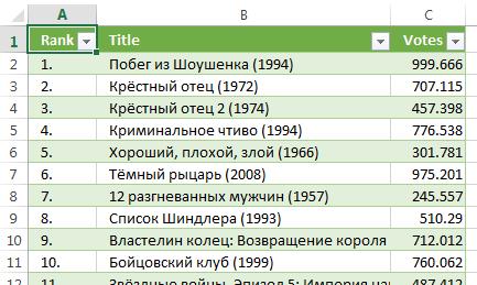 импорт данных на лист