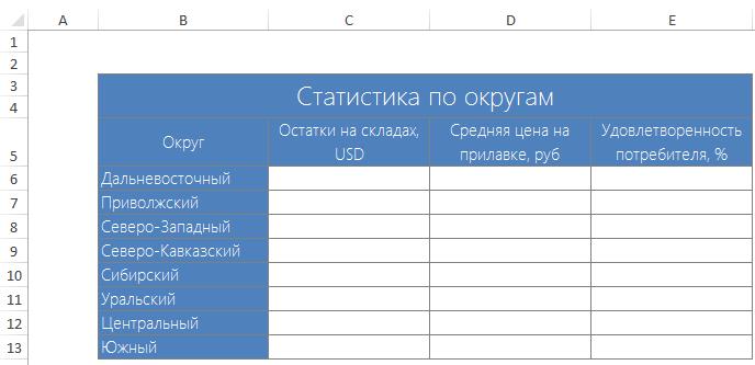 Таблица сбора данных Excel