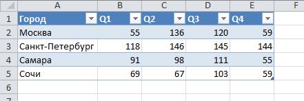 Исходные данные Excel