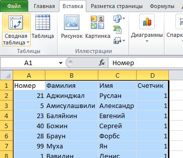 сводная таблица excel