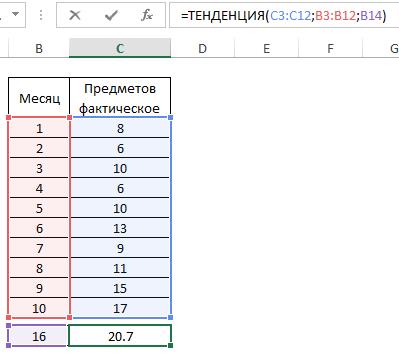 метод наименьших квадратов excel тенденция