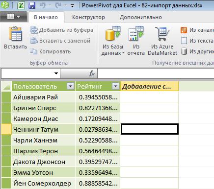 таблица с данными poverpivot