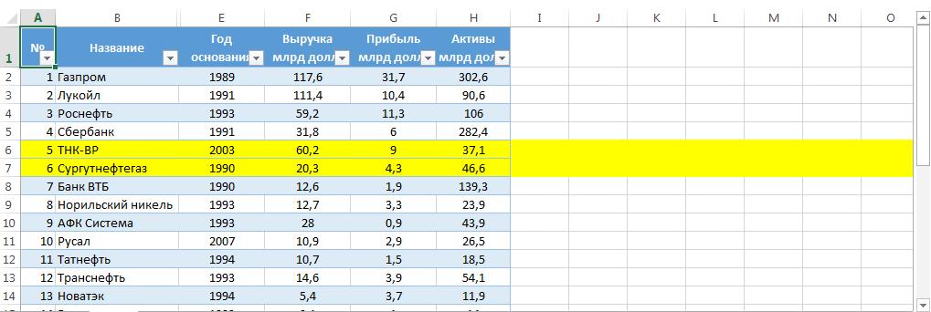 88-7-излишнее форматирование ячеек excel