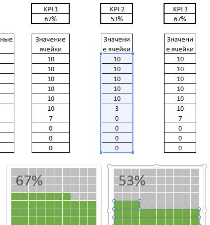89-20-дублирование диаграммы