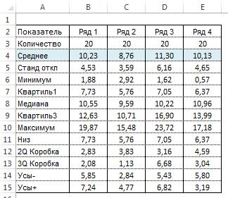 91-12-данные для среднего