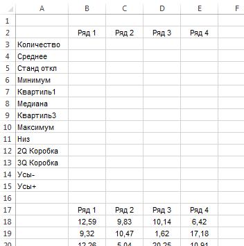 91-3-подготовка данных для boxplot