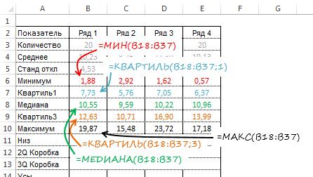 91-5-данные для boxblop