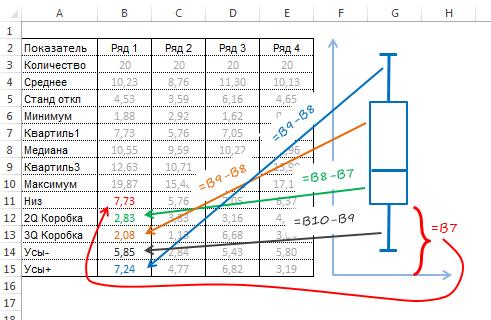 91-6-данные для boxblop