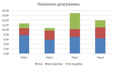 91-8-первоначальная диаграмма коробки с усами