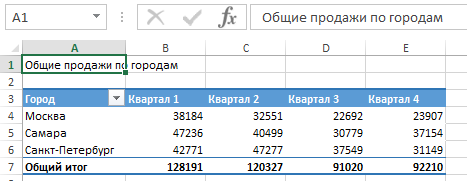 сводные таблицы в excel задания