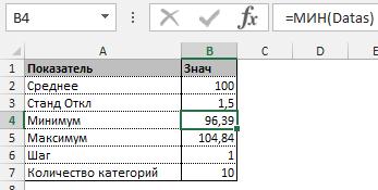 95-5-данные для нормального распределения