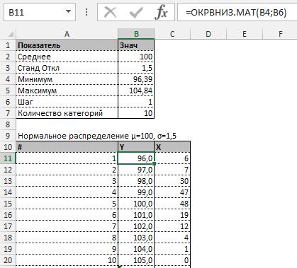95-6-таблица для нормального распределения