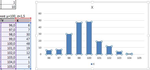 95-7-график нормального распределения в excel