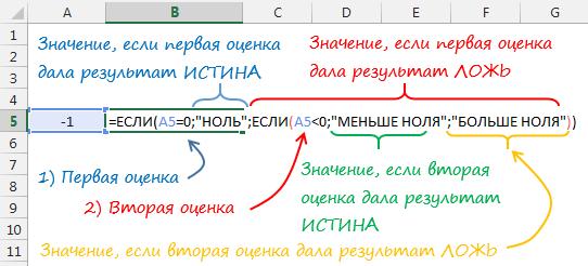 97-1-несолько условий Если в Excel