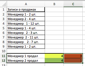 СЖПРОБЕЛЫ Excel